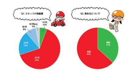 %e3%82%a2%e3%83%97%e3%83%aa%e3%83%aa%e3%82%be%e3%83%bc%e3%83%88%e8%aa%bf%e6%9f%bb