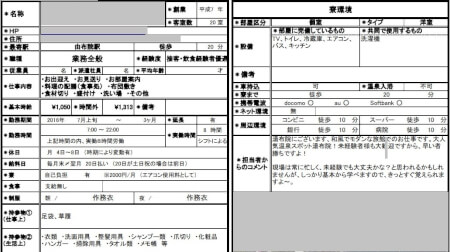 リゾートバイトのデメリット(求人票)